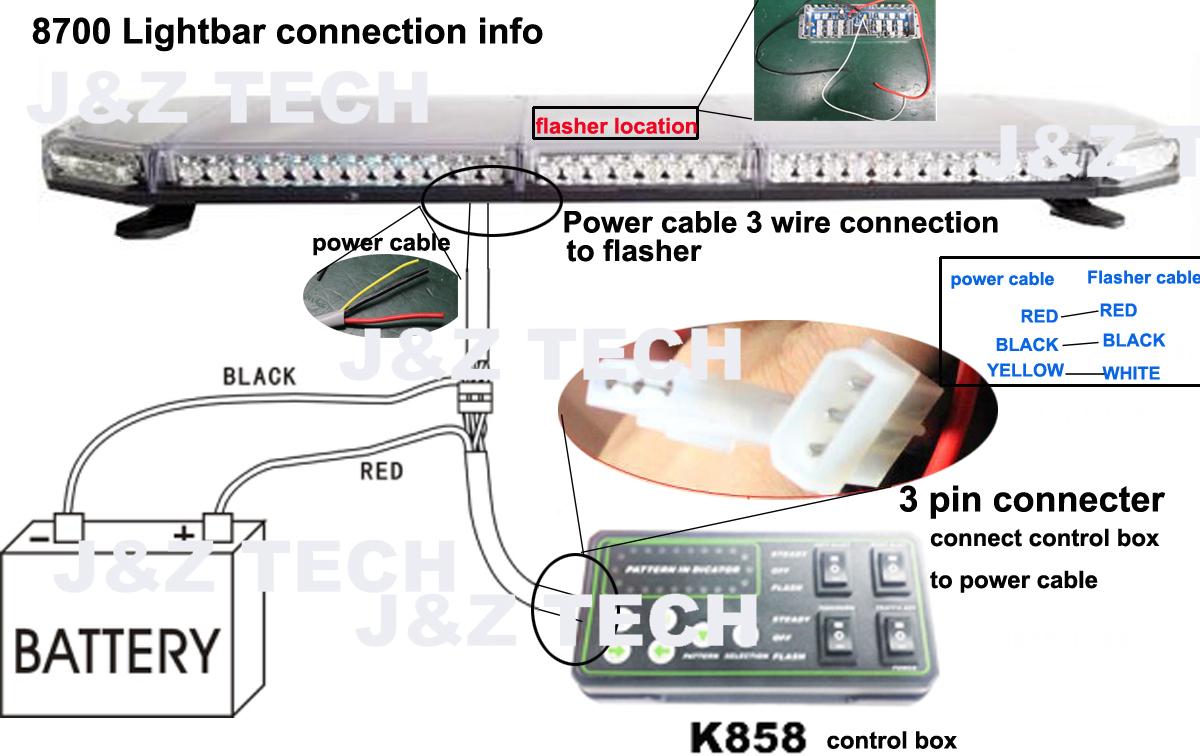Conexión 8700